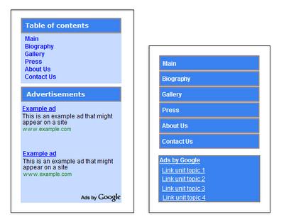 Reklamy Google i nawigacja