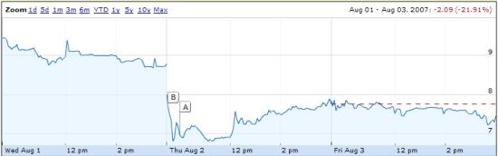 ANSW at NASDAQ