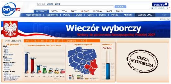 TVN24.pl - s?ynny sonda?