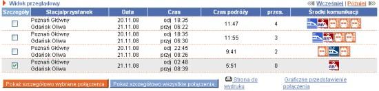 PKP Poznań - Gdańsk
