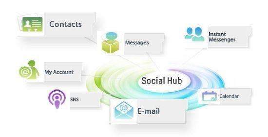 Bada Social Hub