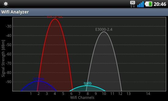 WRT54G vs E3000 - tuż obok routerów